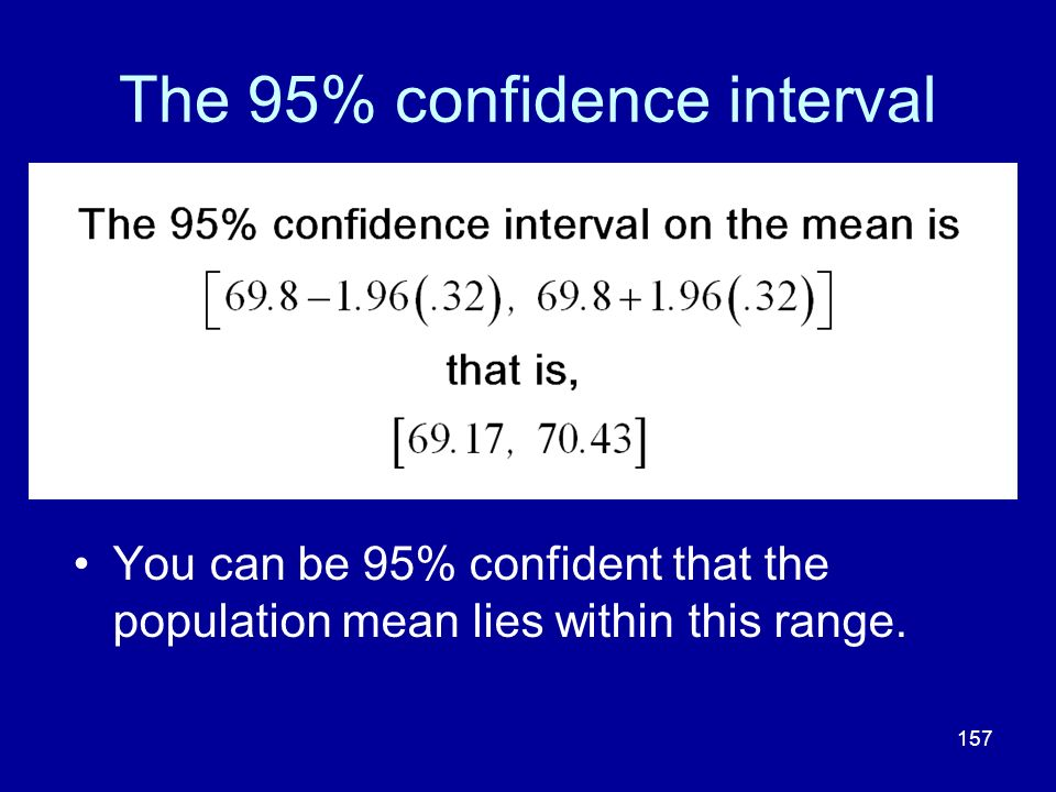 157 The 95% confidence interval You can be 95% confident that the population mean lies within this range.