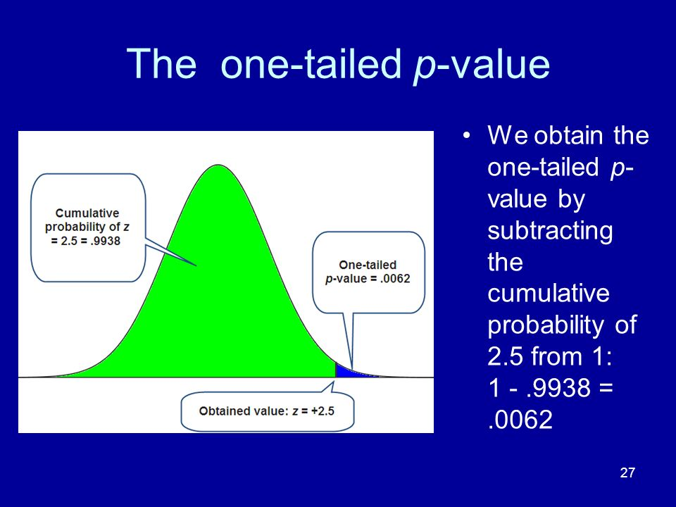 27 The one-tailed p-value We obtain the one-tailed p- value by subtracting the cumulative probability of 2.5 from 1: 1 -.9938 =.0062
