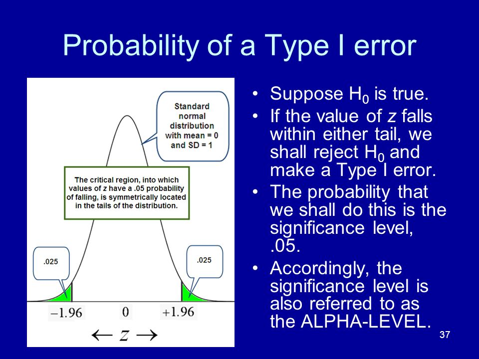 37 Probability of a Type I error Suppose H 0 is true. If the value of z falls within either tail, we shall reject H 0 and make a Type I error. The pro