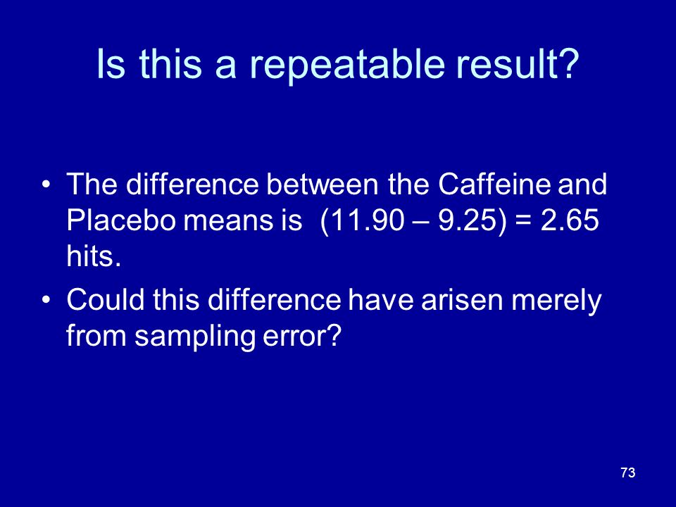 73 Is this a repeatable result? The difference between the Caffeine and Placebo means is (11.90 – 9.25) = 2.65 hits. Could this difference have arisen