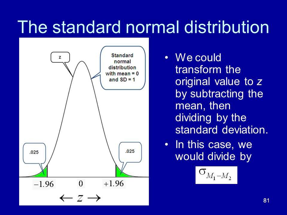 81 The standard normal distribution We could transform the original value to z by subtracting the mean, then dividing by the standard deviation. In th