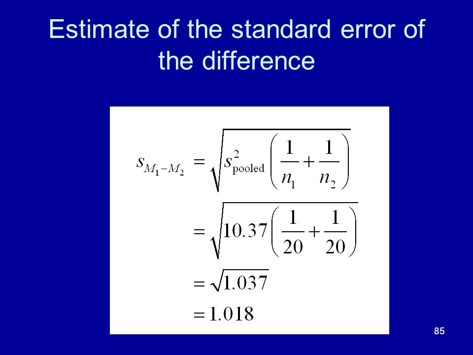 85 Estimate of the standard error of the difference