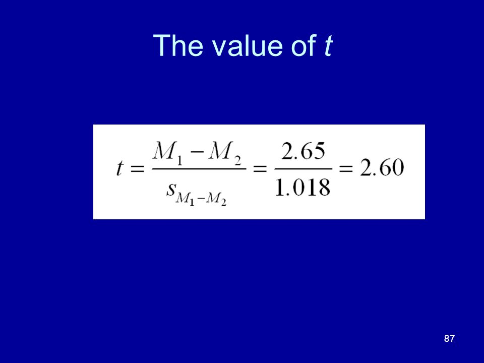 87 The value of t