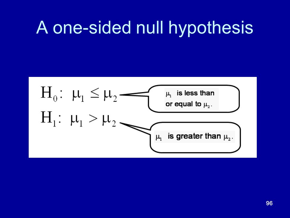 96 A one-sided null hypothesis