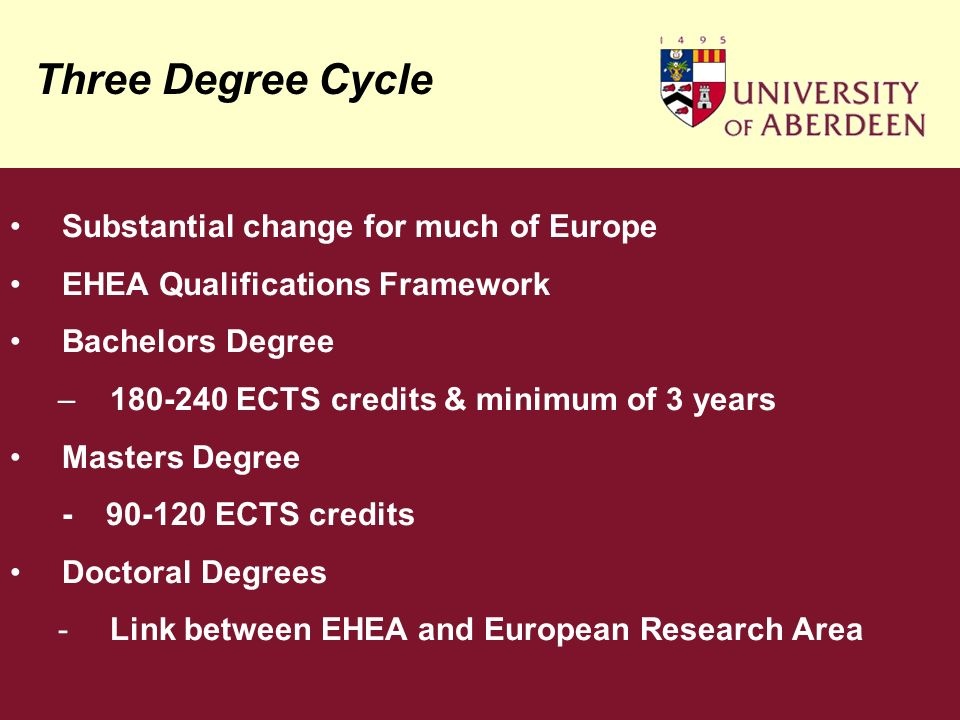 Three Degree Cycle Substantial change for much of Europe EHEA Qualifications Framework Bachelors Degree –180-240 ECTS credits & minimum of 3 years Mas