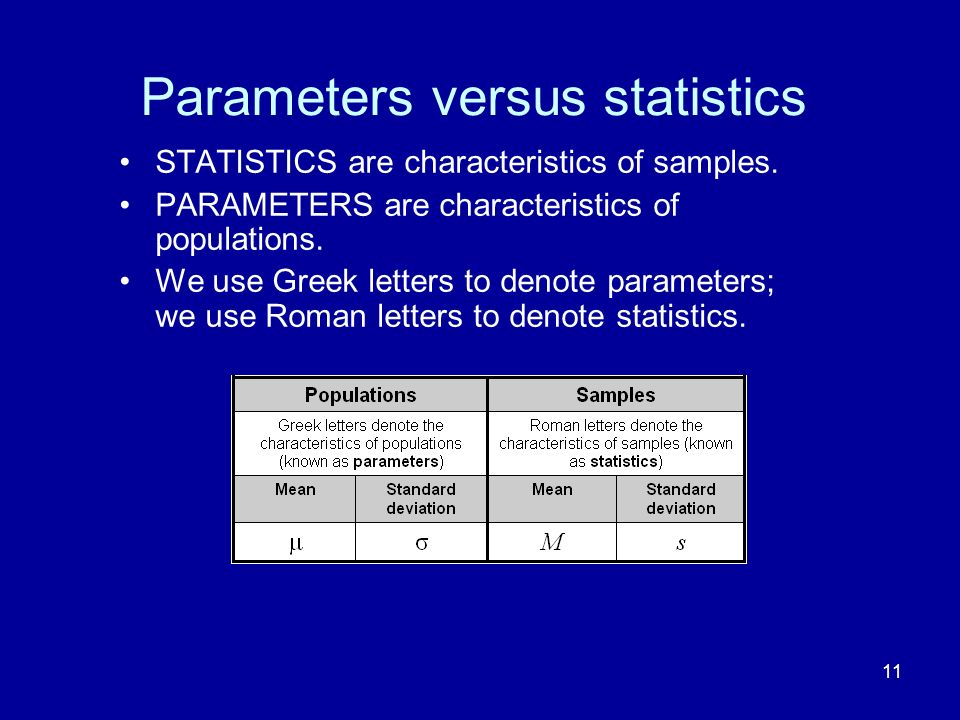 11 Parameters versus statistics STATISTICS are characteristics of samples. PARAMETERS are characteristics of populations. We use Greek letters to deno