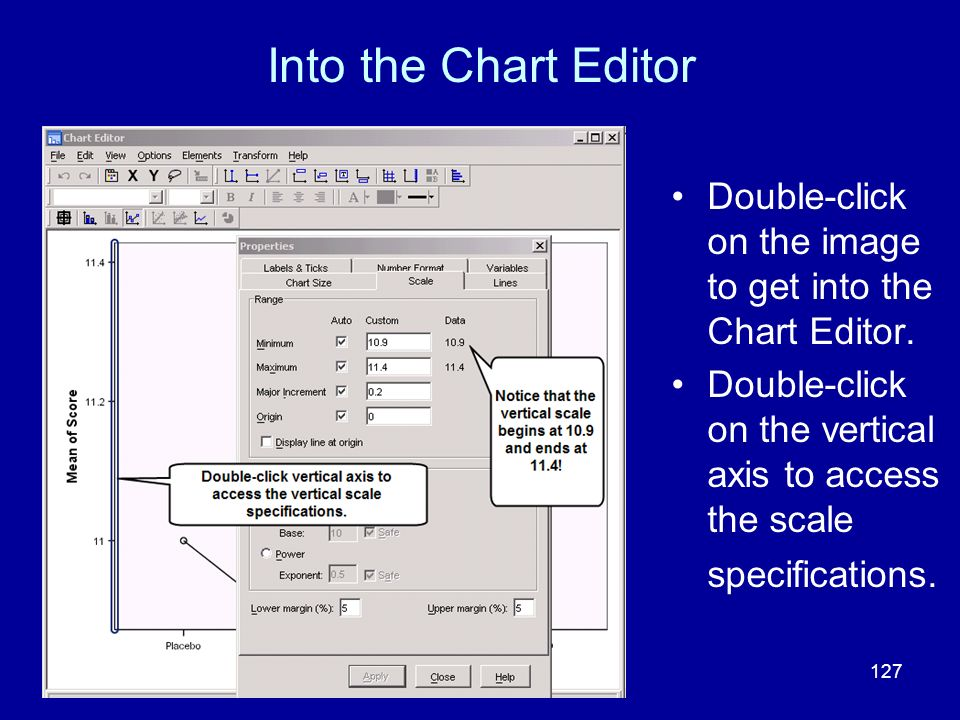 127 Into the Chart Editor Double-click on the image to get into the Chart Editor. Double-click on the vertical axis to access the scale specifications