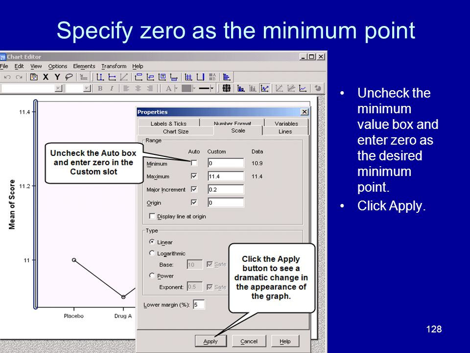 128 Specify zero as the minimum point Uncheck the minimum value box and enter zero as the desired minimum point. Click Apply.