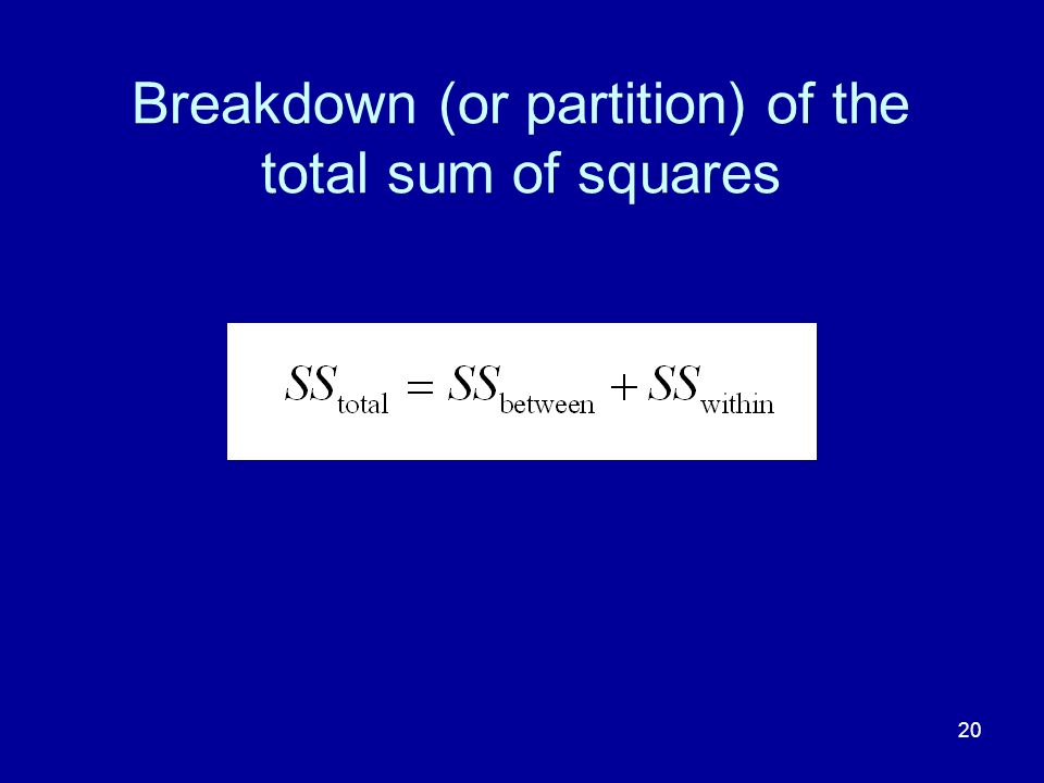 20 Breakdown (or partition) of the total sum of squares