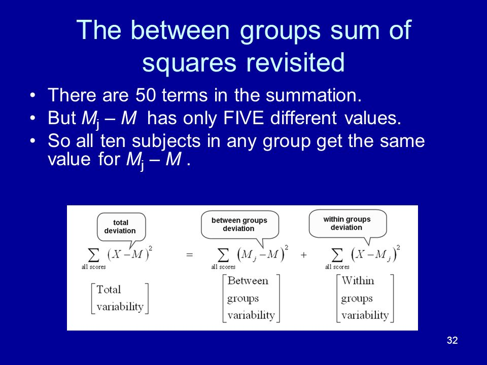 32 The between groups sum of squares revisited There are 50 terms in the summation. But M j – M has only FIVE different values. So all ten subjects in