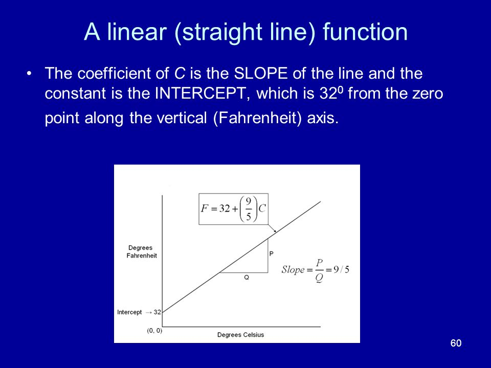 60 A linear (straight line) function The coefficient of C is the SLOPE of the line and the constant is the INTERCEPT, which is 32 0 from the zero poin