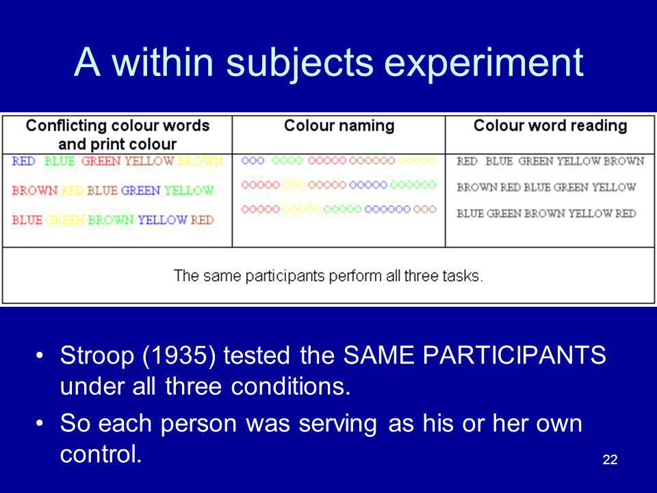22 A within subjects experiment Stroop (1935) tested the SAME PARTICIPANTS under all three conditions. So each person was serving as his or her own co