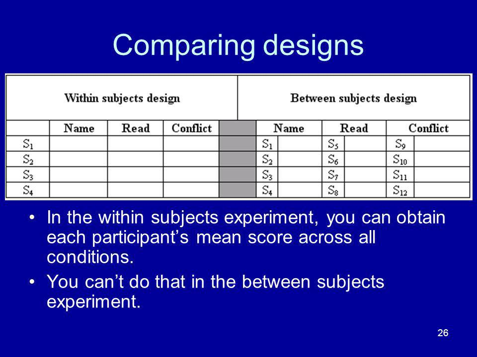 26 Comparing designs In the within subjects experiment, you can obtain each participants mean score across all conditions. You cant do that in the bet