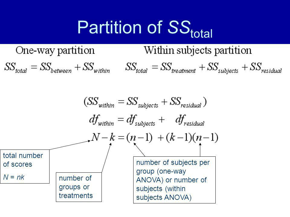 31 Partition of SS total total number of scores N = nk number of groups or treatments number of subjects per group (one-way ANOVA) or number of subjec