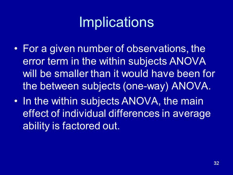 32 Implications For a given number of observations, the error term in the within subjects ANOVA will be smaller than it would have been for the betwee