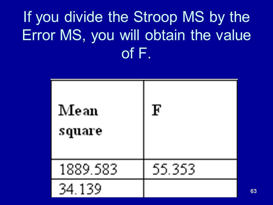 63 If you divide the Stroop MS by the Error MS, you will obtain the value of F.