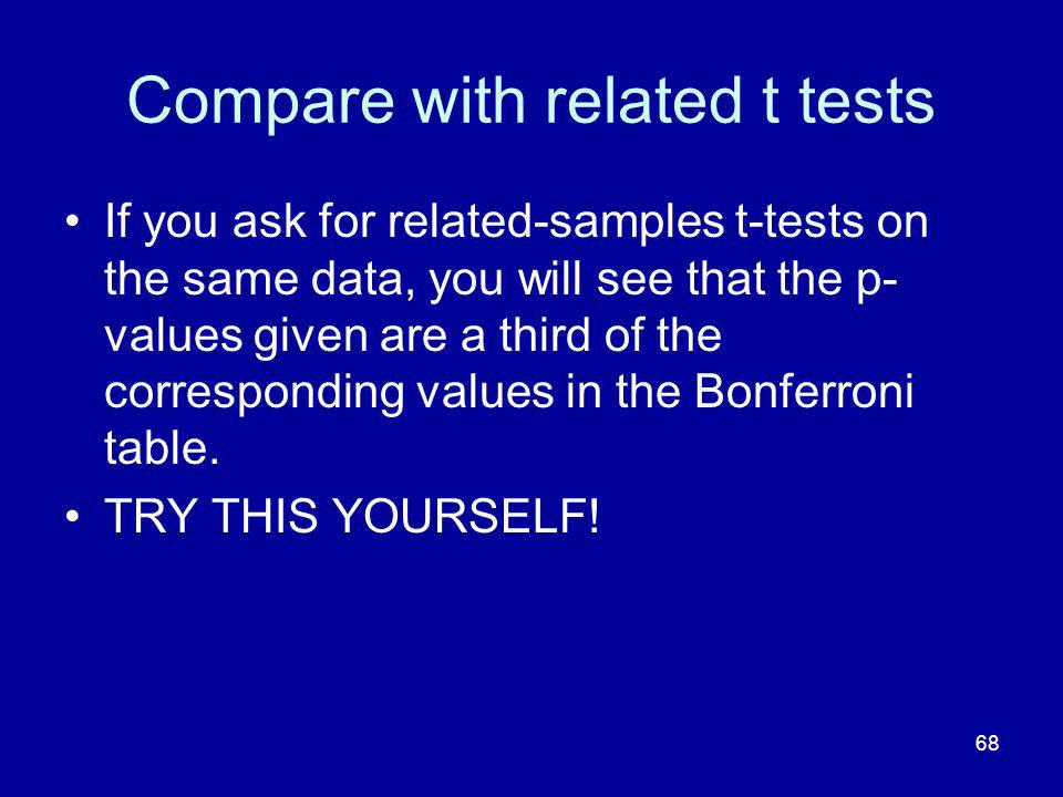 68 Compare with related t tests If you ask for related-samples t-tests on the same data, you will see that the p- values given are a third of the corr