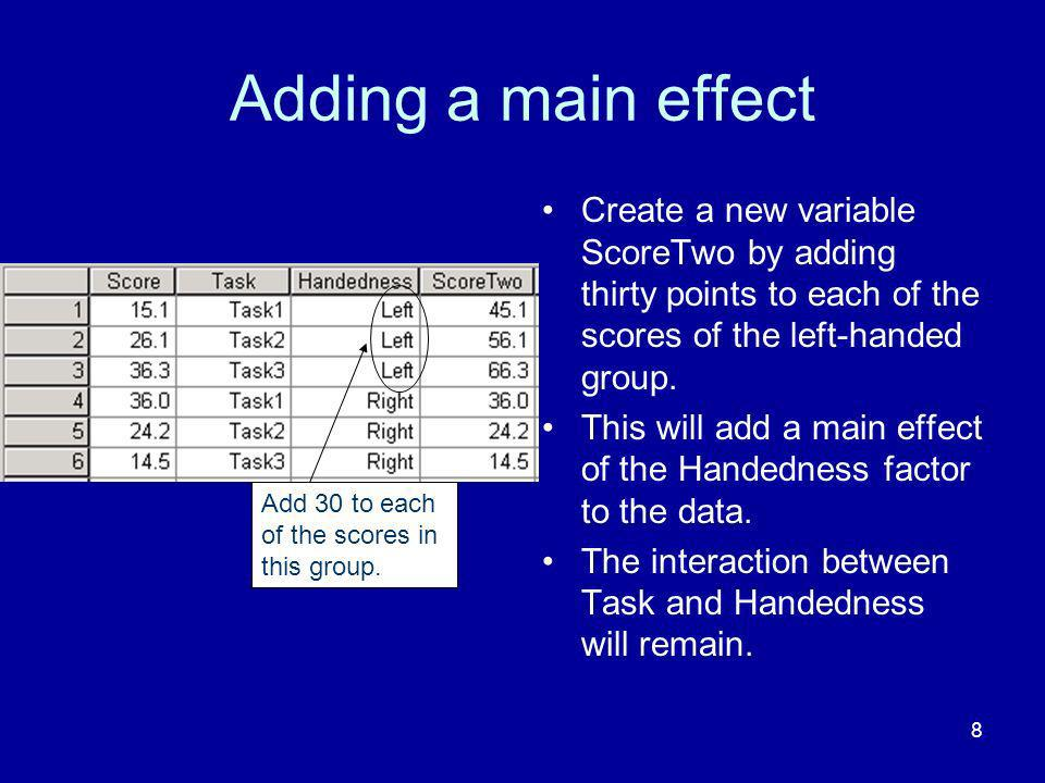 8 Adding a main effect Create a new variable ScoreTwo by adding thirty points to each of the scores of the left-handed group. This will add a main eff