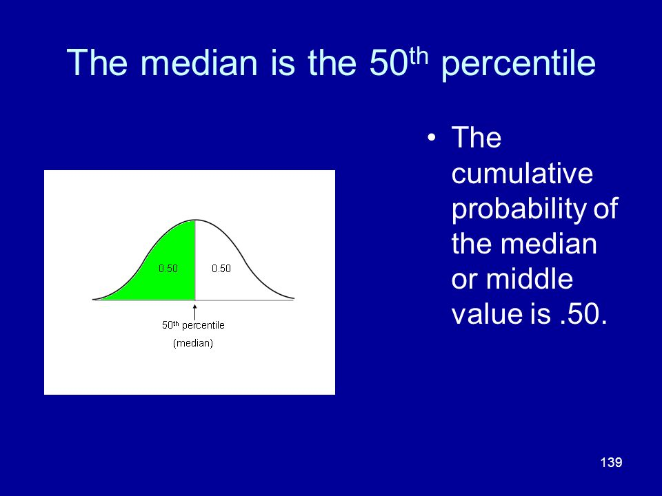 139 The median is the 50 th percentile The cumulative probability of the median or middle value is.50.
