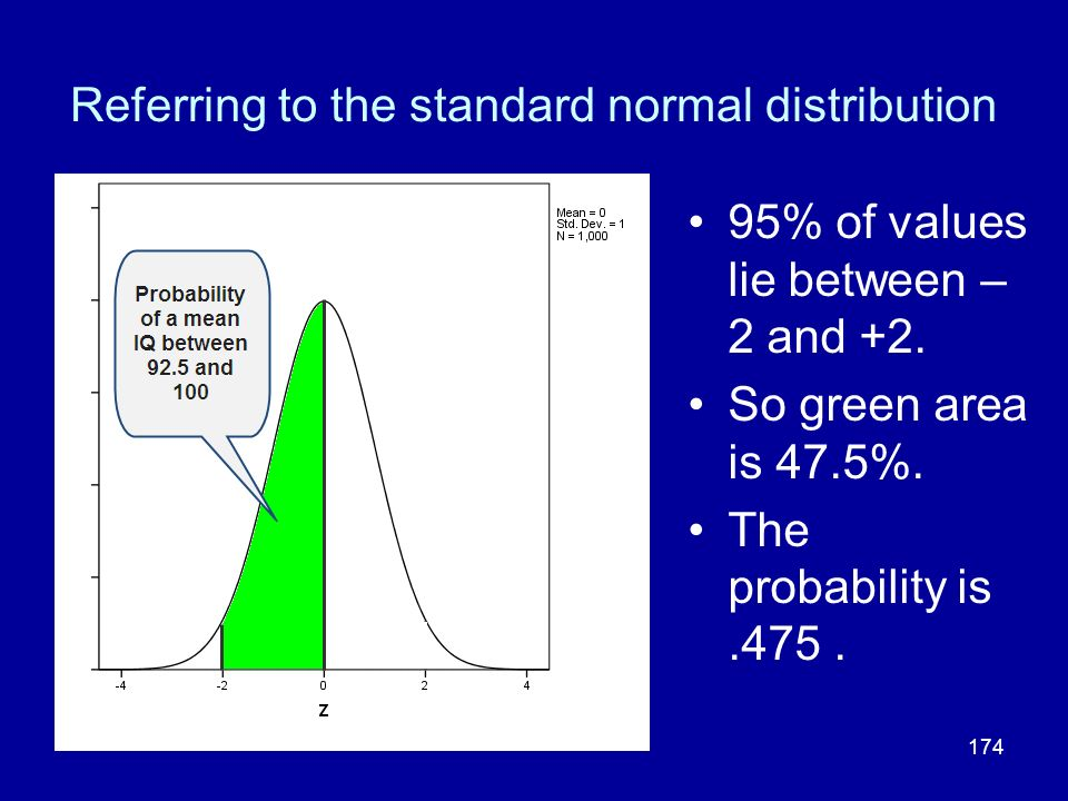 174 Referring to the standard normal distribution 95% of values lie between – 2 and +2. So green area is 47.5%. The probability is.475.