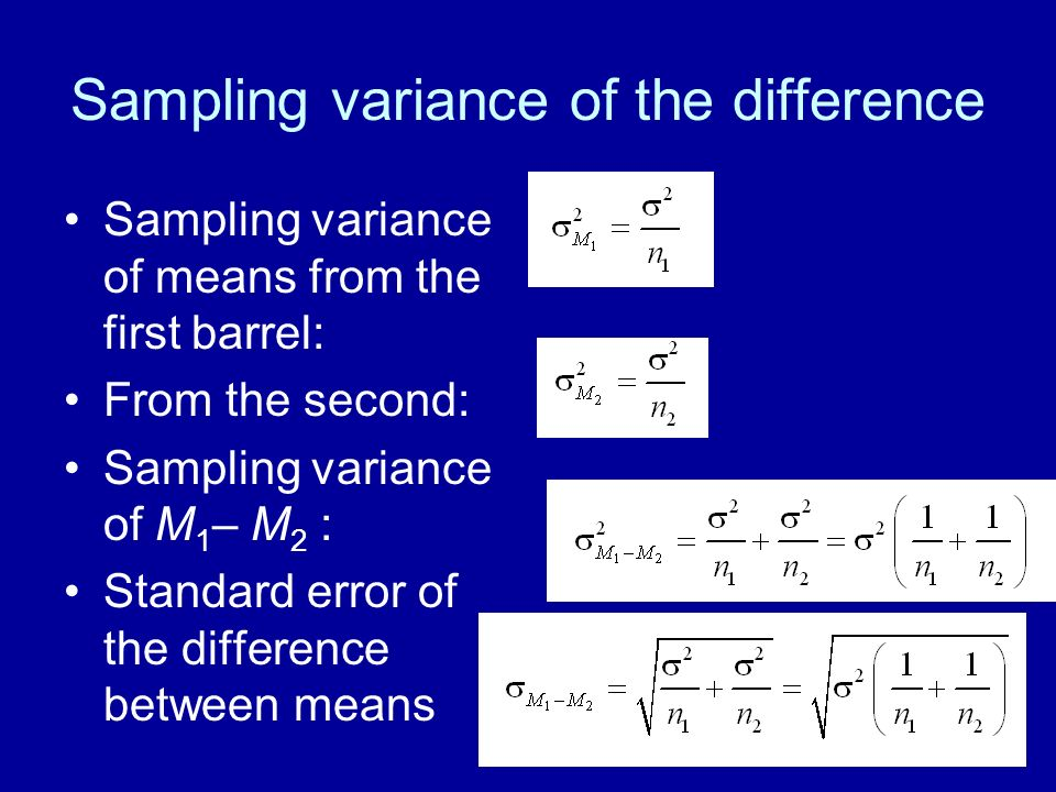 180 Sampling variance of the difference Sampling variance of means from the first barrel: From the second: Sampling variance of M 1 – M 2 : Standard e