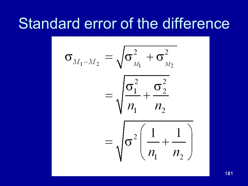 181 Standard error of the difference