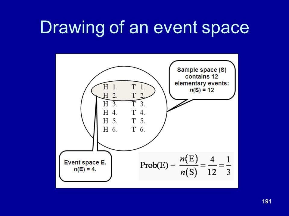 191 Drawing of an event space