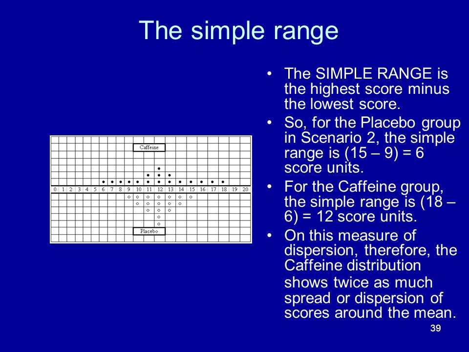 39 The simple range The SIMPLE RANGE is the highest score minus the lowest score. So, for the Placebo group in Scenario 2, the simple range is (15 – 9