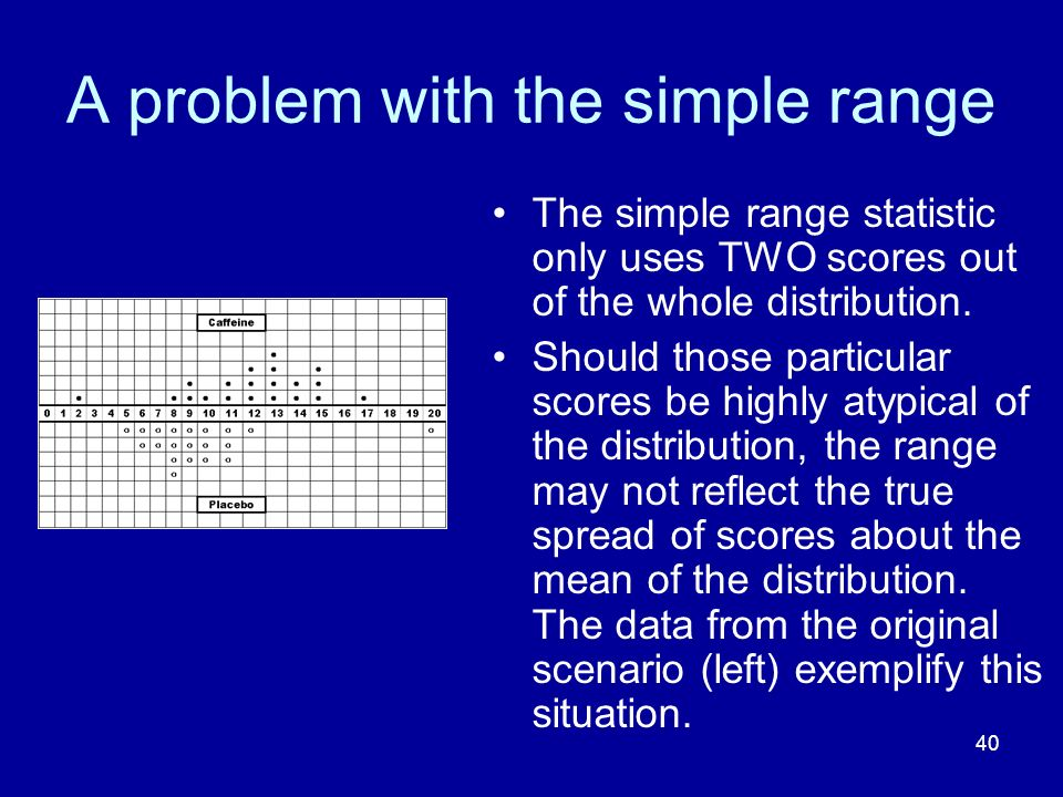 40 A problem with the simple range The simple range statistic only uses TWO scores out of the whole distribution. Should those particular scores be hi