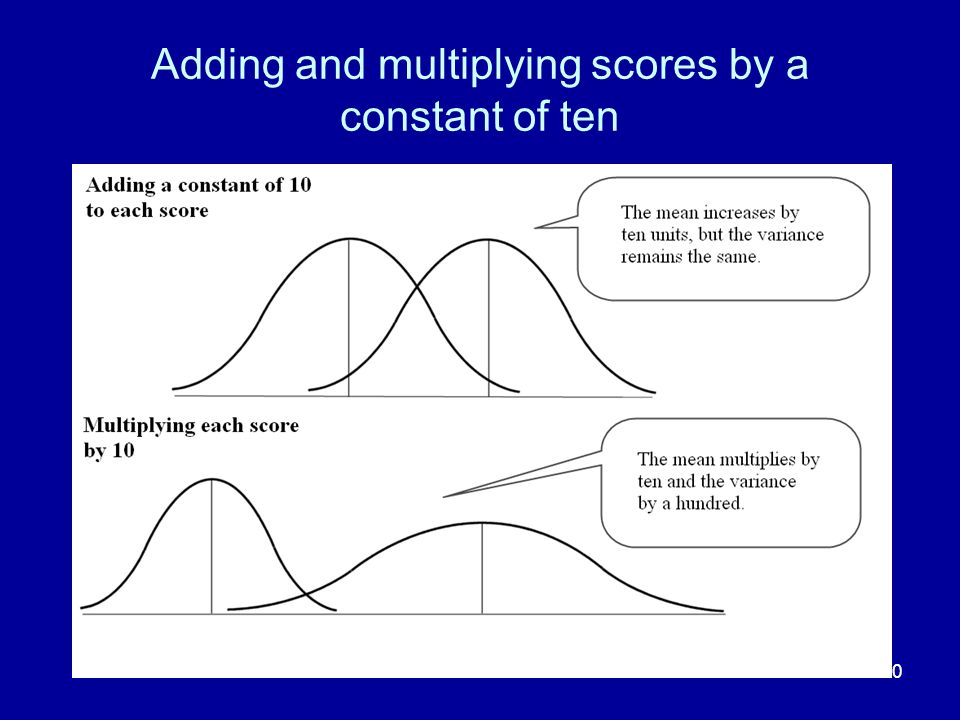 50 Adding and multiplying scores by a constant of ten