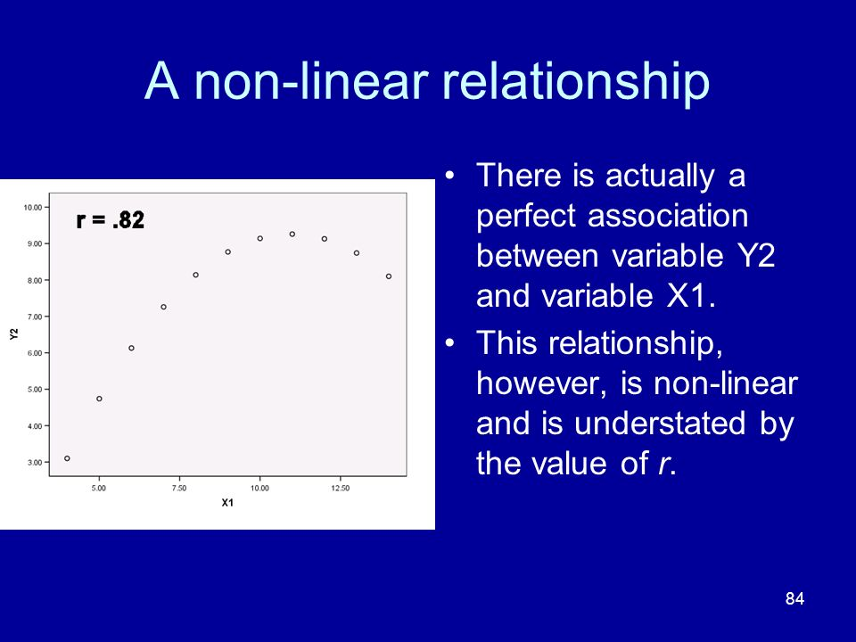 84 A non-linear relationship There is actually a perfect association between variable Y2 and variable X1. This relationship, however, is non-linear an