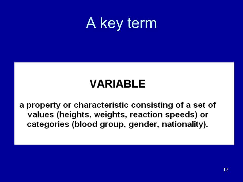 17 A key term