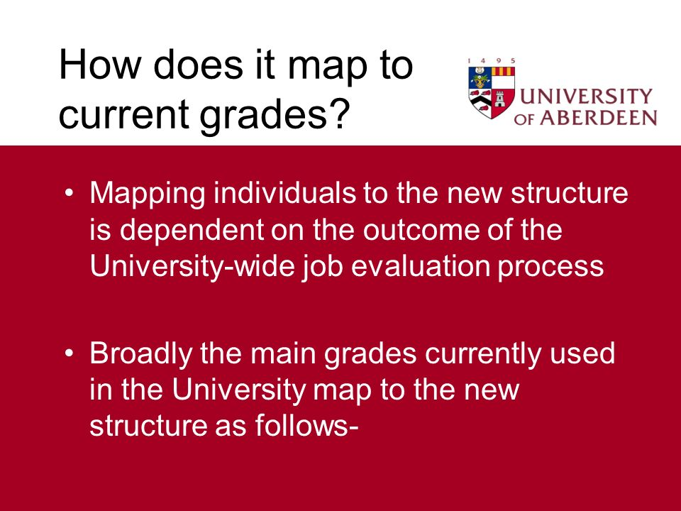 How does it map to current grades.