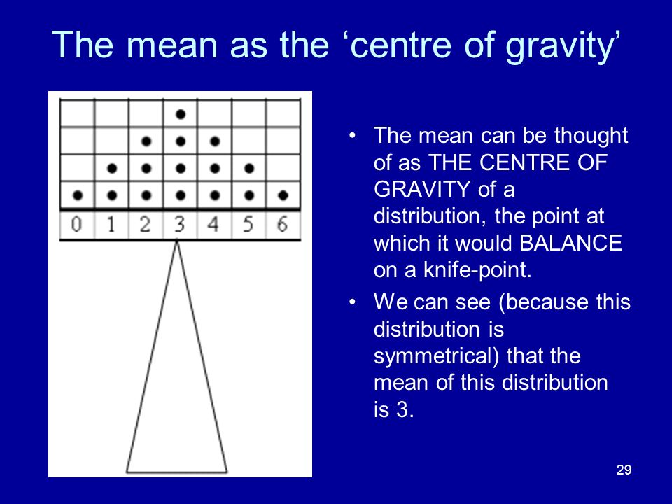 29 The mean as the centre of gravity The mean can be thought of as THE CENTRE OF GRAVITY of a distribution, the point at which it would BALANCE on a k