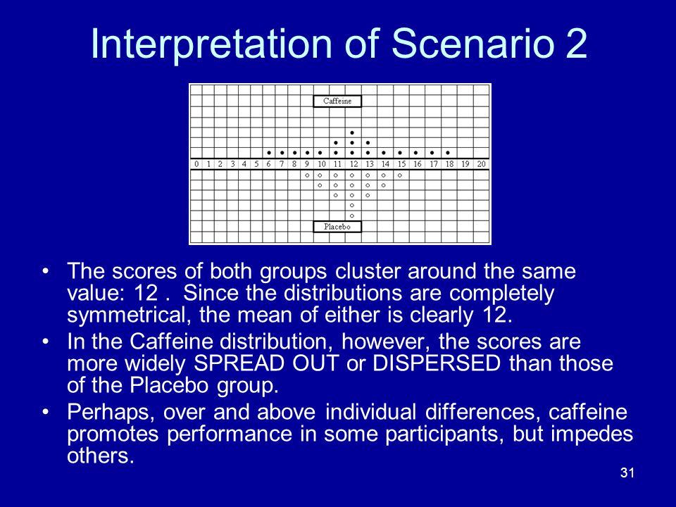 31 Interpretation of Scenario 2 The scores of both groups cluster around the same value: 12. Since the distributions are completely symmetrical, the m