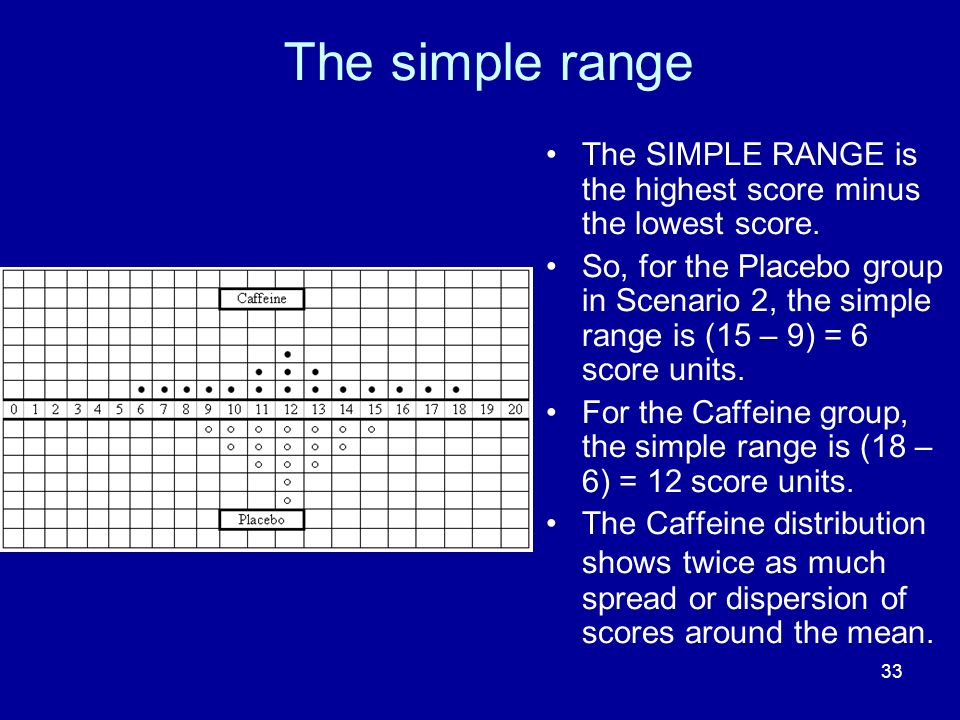 33 The simple range The SIMPLE RANGE is the highest score minus the lowest score. So, for the Placebo group in Scenario 2, the simple range is (15 – 9