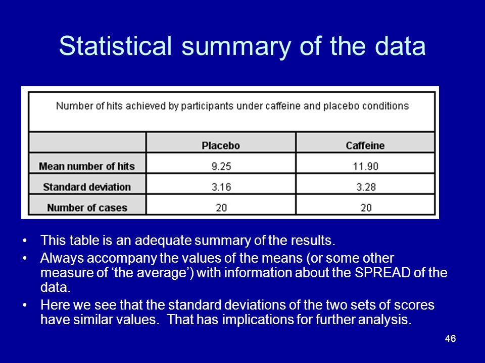 46 Statistical summary of the data This table is an adequate summary of the results. Always accompany the values of the means (or some other measure o