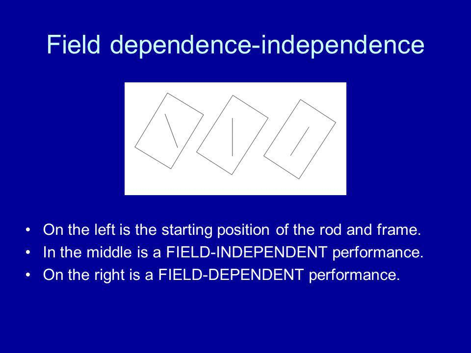 Field dependence-independence On the left is the starting position of the rod and frame. In the middle is a FIELD-INDEPENDENT performance. On the righ