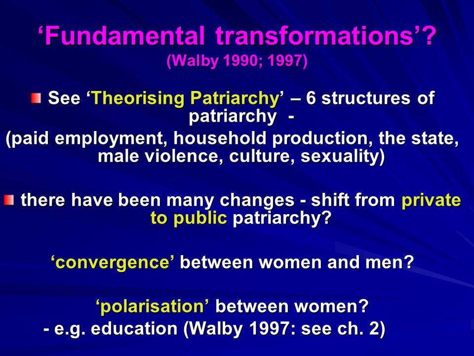 Fundamental transformations.
