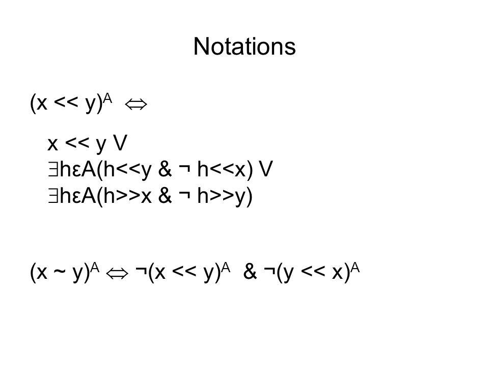 Notations (x << y) A x >x & ¬ h>>y) (x ~ y) A ¬(x << y) A & ¬(y << x) A
