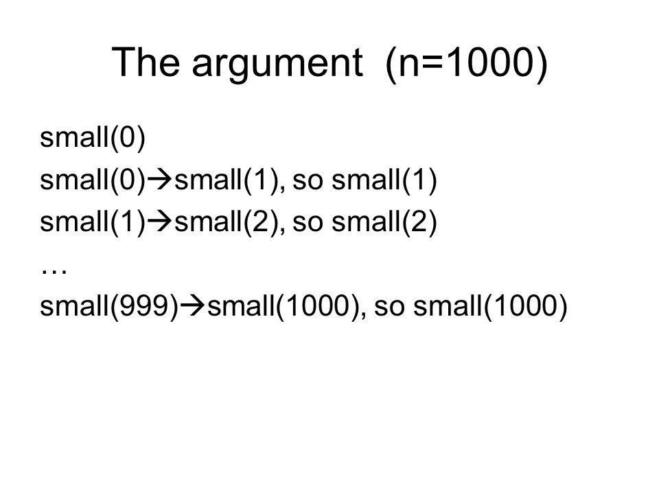 The argument (n=1000) small(0) small(0) small(1), so small(1) small(1) small(2), so small(2) … small(999) small(1000), so small(1000)