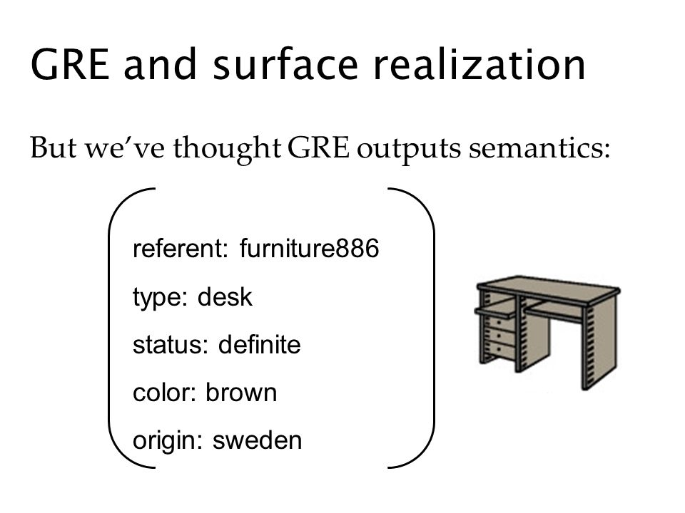GRE and surface realization But weve thought GRE outputs semantics: referent: furniture886 type: desk status: definite color: brown origin: sweden
