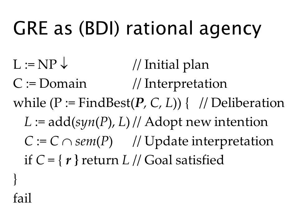 GRE as (BDI) rational agency L := NP // Initial plan C := Domain// Interpretation while (P := FindBest(P, C, L)) { // Deliberation L := add(syn(P), L)// Adopt new intention C := C sem(P)// Update interpretation if C = { r } return L// Goal satisfied } fail
