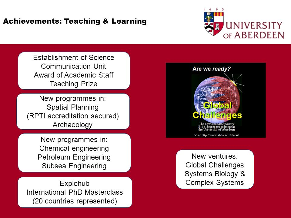 New programmes in: Chemical engineering Petroleum Engineering Subsea Engineering New programmes in: Spatial Planning (RPTI accreditation secured) Archaeology Explohub International PhD Masterclass (20 countries represented) New ventures: Global Challenges Systems Biology & Complex Systems Achievements: Teaching & Learning Establishment of Science Communication Unit Award of Academic Staff Teaching Prize