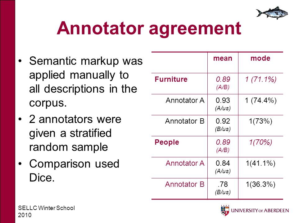 SELLC Winter School 2010 Annotator agreement Semantic markup was applied manually to all descriptions in the corpus.