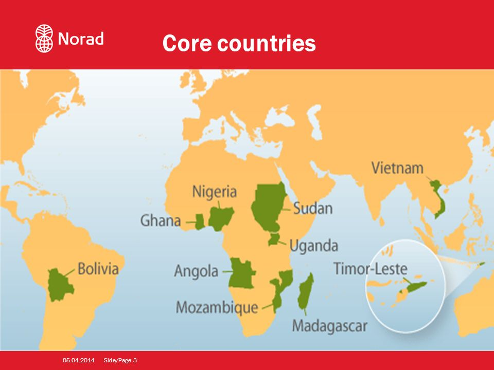 Side/Page Core countries