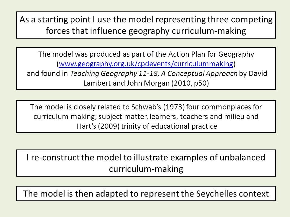 As a starting point I use the model representing three competing forces that influence geography curriculum-making The model was produced as part of the Action Plan for Geography (www.geography.org.uk/cpdevents/curriculummaking)www.geography.org.uk/cpdevents/curriculummaking and found in Teaching Geography 11-18, A Conceptual Approach by David Lambert and John Morgan (2010, p50) I re-construct the model to illustrate examples of unbalanced curriculum-making The model is then adapted to represent the Seychelles context The model is closely related to Schwabs (1973) four commonplaces for curriculum making; subject matter, learners, teachers and milieu and Harts (2009) trinity of educational practice