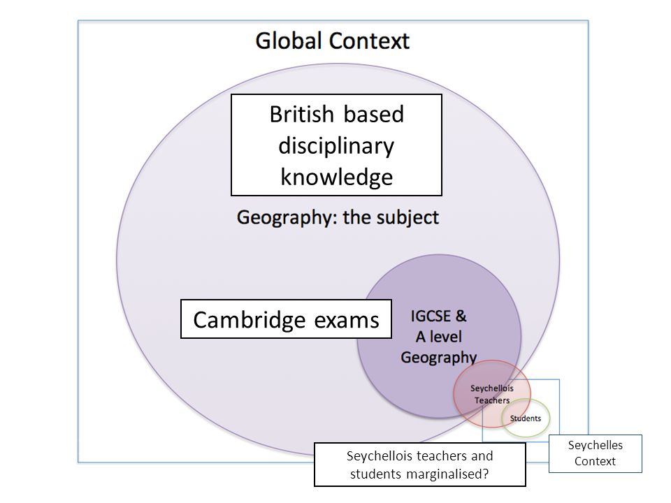 British based disciplinary knowledge Cambridge exams Seychellois teachers and students marginalised.