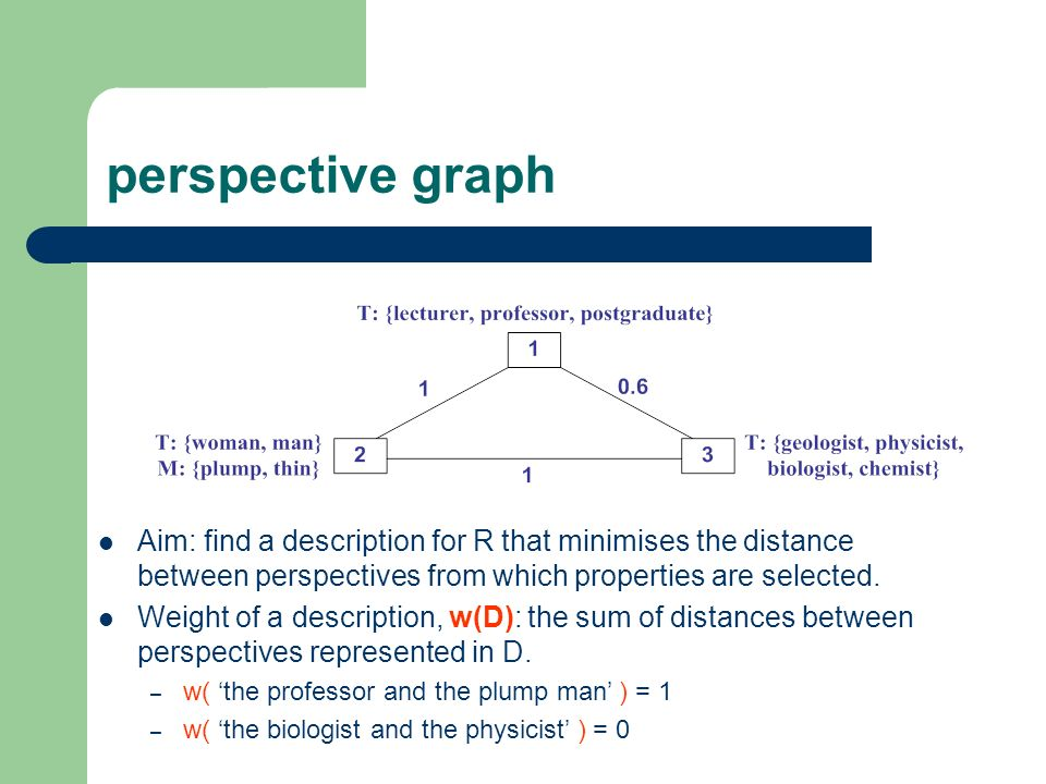 perspective graph Aim: find a description for R that minimises the distance between perspectives from which properties are selected. Weight of a descr