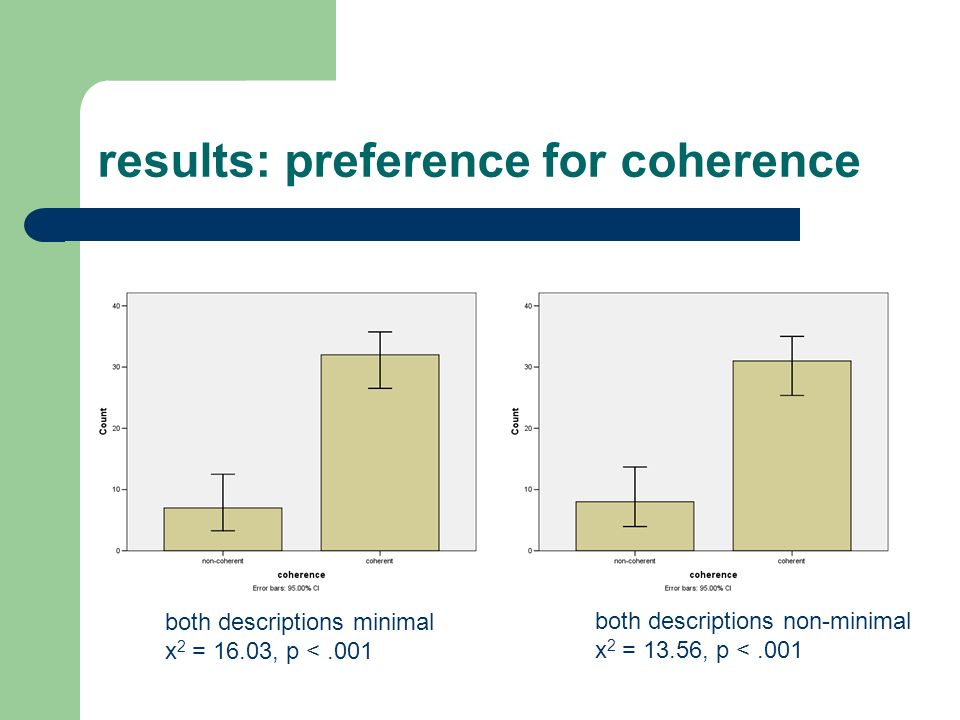 results: preference for coherence both descriptions minimal x 2 = 16.03, p <.001 both descriptions non-minimal x 2 = 13.56, p <.001